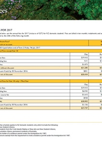 Fees for domestic students
